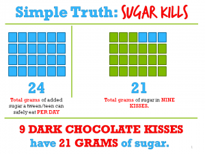 Slide_HowMuchSugar_kisses