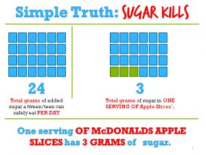 Slide_HowMuchSugar_appleslices