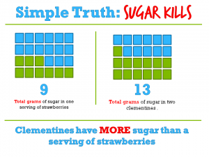 Slide_HowMuchSugar_strawberryclem