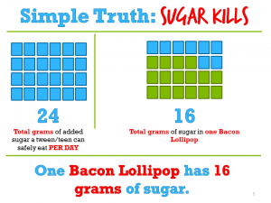 Slide_HowMuchSugar_BaconLollipops56grams
