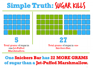 Jet Puffed vs Snickers