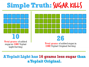Yoplait Original VS. Yoplait Light