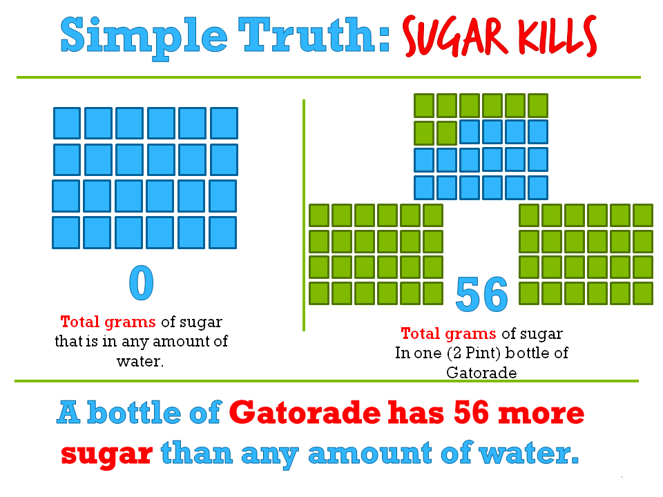 water vs gatorade In this powerade vs gatorade comparison, we are going to look at how these drinks help to replace lost electrolytes and maintain balanced water levels and other nutrients in our body, to keep us in top shape and at a peak performance.