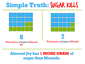 Mounds Versus Almond Joy