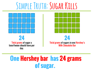Copy of Sugar Slide - Basic